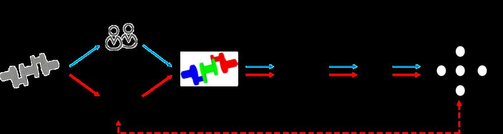 simcloudAp